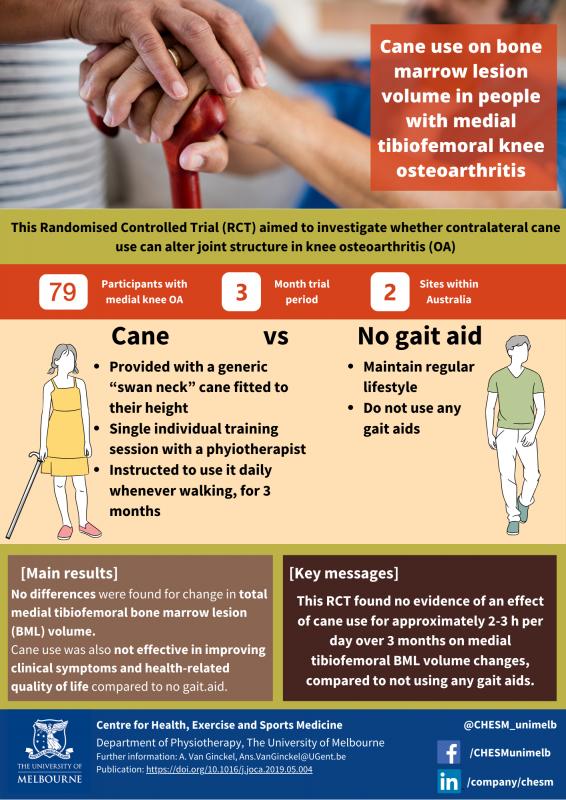 CUBA study infographic