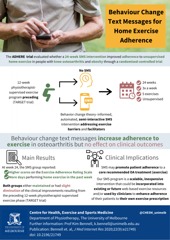 ADHERE study infographic