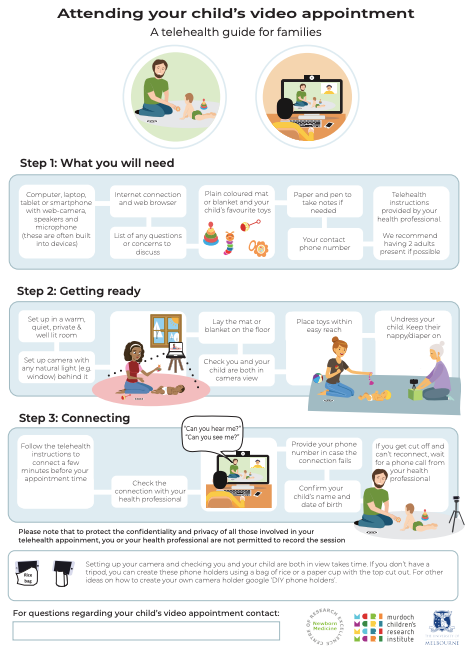 Image of telehealth guide for families