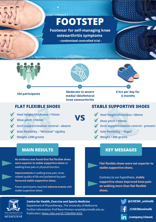 Footstep Summary
