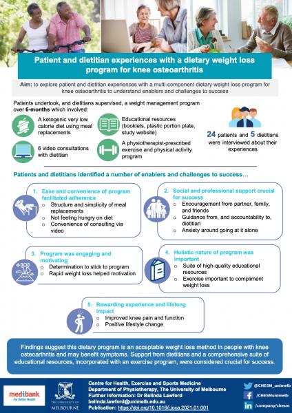 BKBM Study Qualitative Infographic