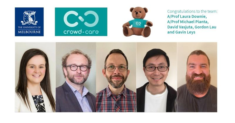 Image containing headshots of five members of the CrowdCare team, A/Prof Laura Downie, A/Prof Michael Pianta, David Vasjuta, Gordon Lau and Gavin Leys